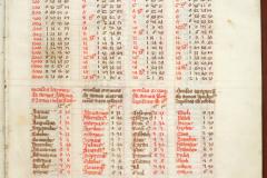Alphonsi Regis Castellae & Araginiae Tabulae astronomicae Országos Széchényi Könyvtár (Cod. Lat. 62)