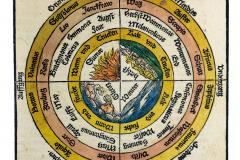 Johannes Regiomontanus: Kalendarius teütsch. Augsburg: Johann Sittich, 1512.  MTA Könyvtár és Információs Központ (Ant. 866)